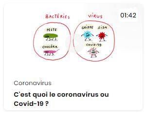 C est quoi le coronavirus